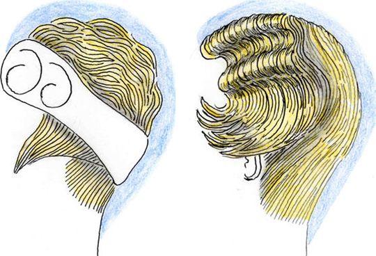 Coiffures historiques le site du manuel de coiffures historiques - Coiffure annees folles ...